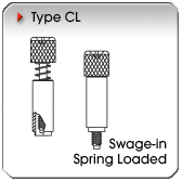 Type CL - Swage-in Spring-Loaded