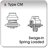 Type CM - Swage-in Spring-Loaded